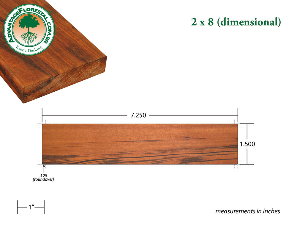 Standard Decking 2 in. x 8 in.